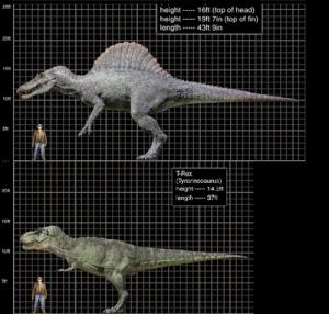 Manusia Dengan Dinosaurus