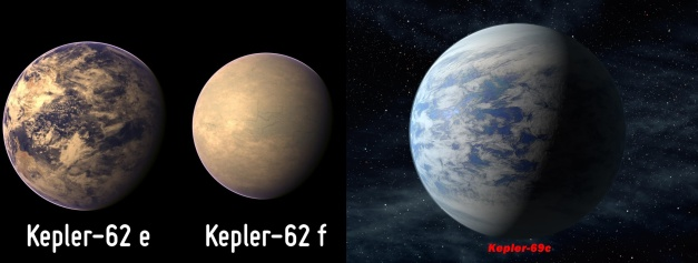 Kepler-62e, Kepler-62f, dan Kepler-69c