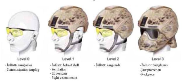 galea_helmet