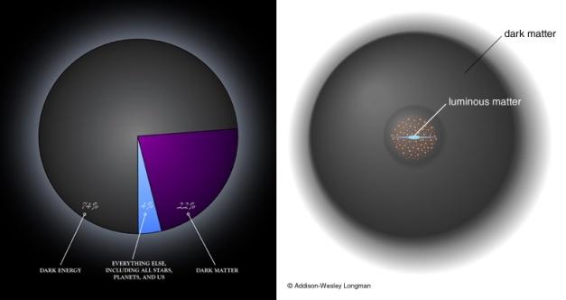dark matter-horz