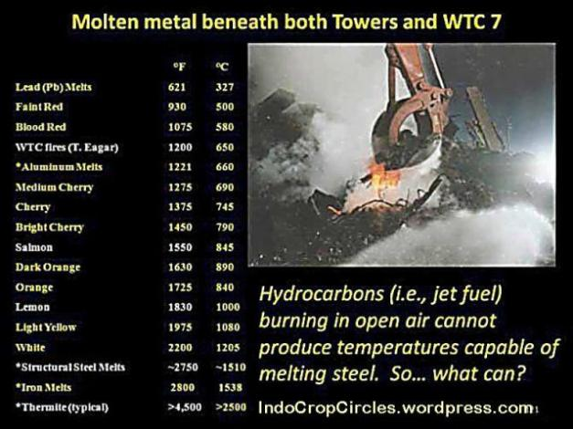 molten-stell-911