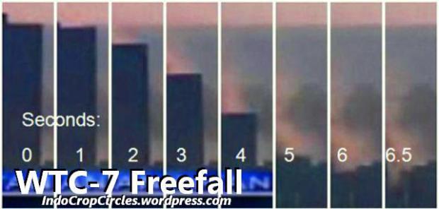 """WTC-7 (Building 7) roboh secara """"terjun bebas"""" (freefall) hanya dalam tempo 6,5 detik saja!"""